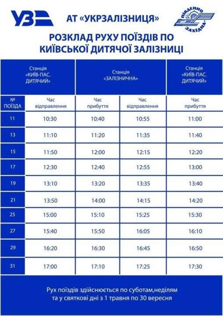 Шестьдесят шесной сезон работы Киевской детской железной дороги