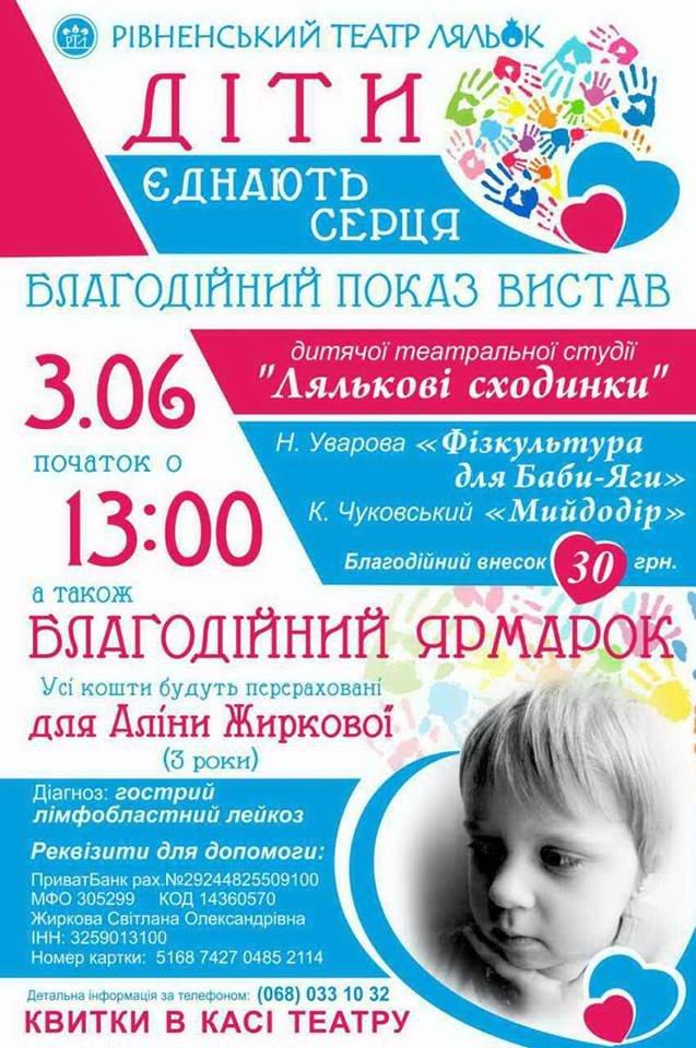 Благодійні вистави до Дня захисту дітей у Рівненському ляльковому театрі