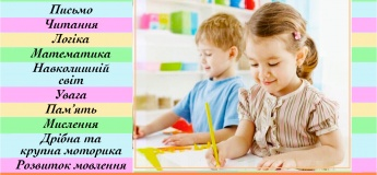 Підготовка до школи. Інтенсивний курс з викладачем-психологом