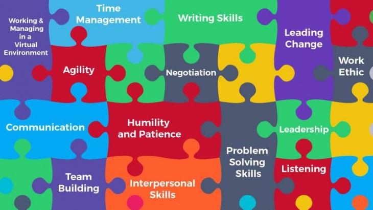 Soft Skills Lab 2.019 - розвиток гнучких навичок особистості