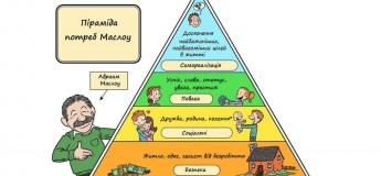 Тренінг: Про потреби, ресурс та самореалізацію