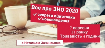 ЗНО 2020: The Way To Success!