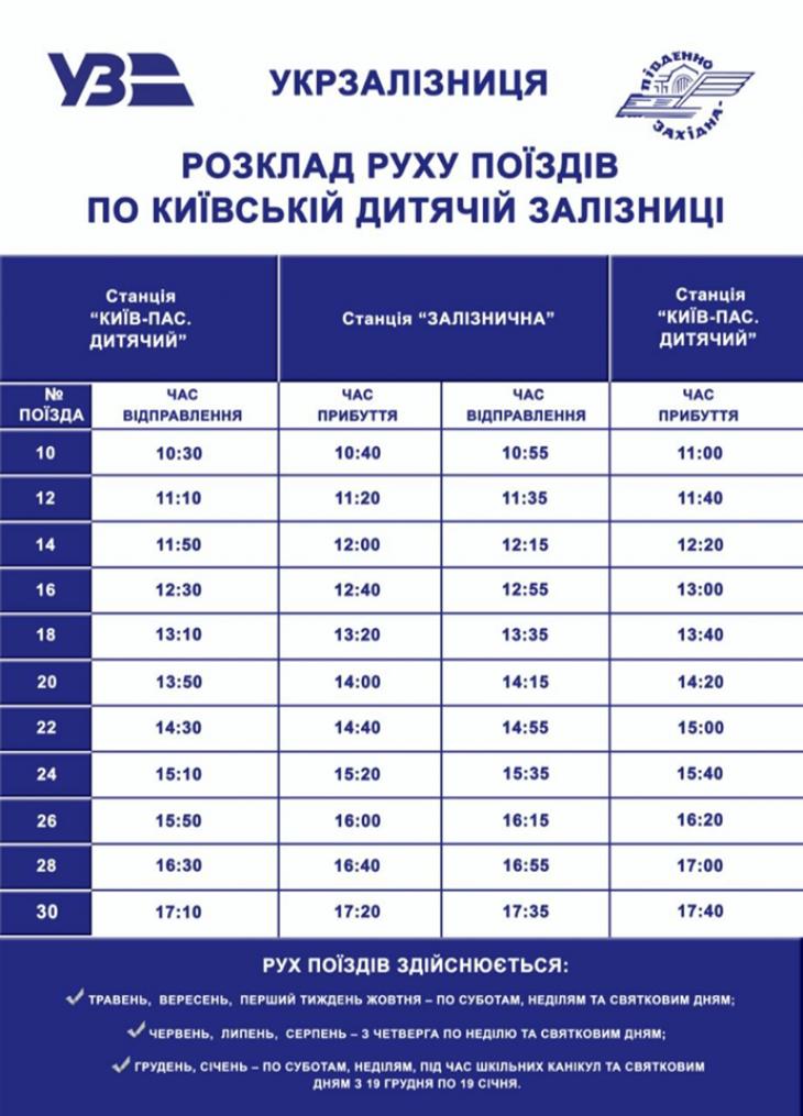 Зимовий сезон руху поїздів Київської дитячої залізниці
