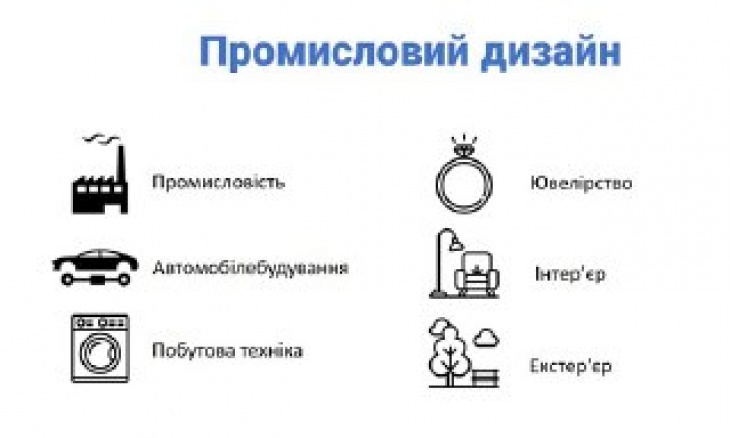 Промисловий дизайн