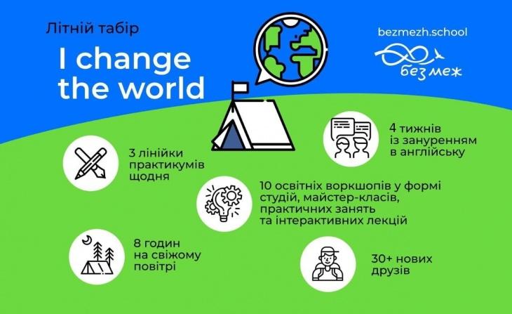"""Літній табір """"l change the world"""""""