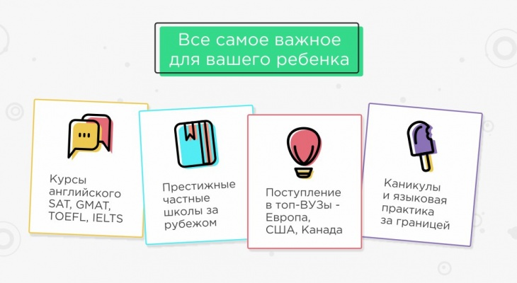 Образование за рубежом SIMPLEX.UA