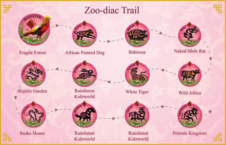 Zoo-Diac Trail @Singapore Zoo