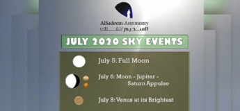 July 2020 Sky Events